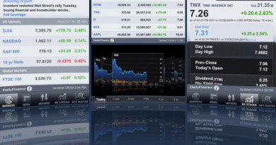 DailyFinance - Stock Quotes and Business News