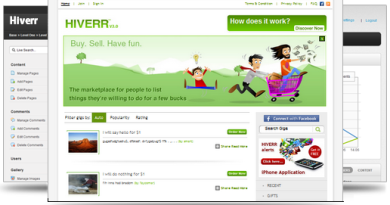 hiverr Clone for Awesome Business