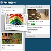 Trello Featured