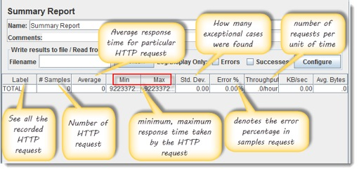 JMeter summary report