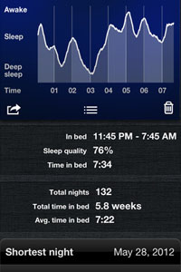 sleep-cycle-alarm-clock-health-fitness-iphone-app